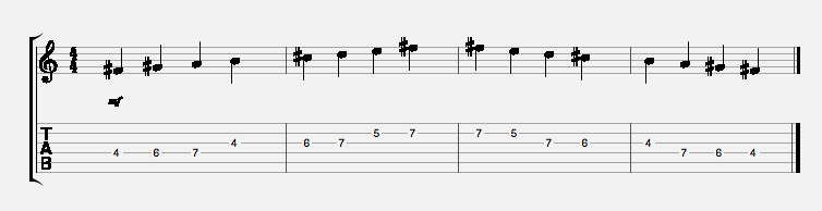 open-g-1-octave-minor-scale