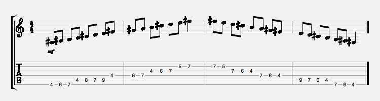 open-g-2-octave-minor-scale-gpx