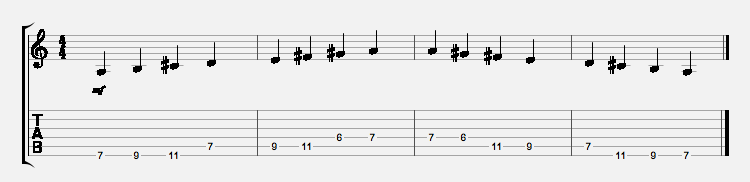 open-g-a-major-scale-1-octave-fingering-1