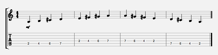 open-g-a-major-scale-1-octave-fingering-2