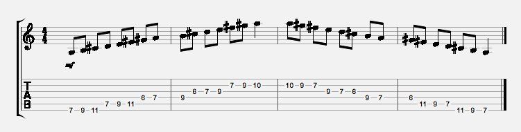 open-g-a-major-scale-2-octave-fingering-1