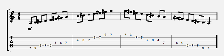 open-g-a-major-scale-2-octave-fingering-2