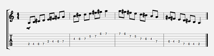 open-g-a-major-scale-2-octave-fingering-3
