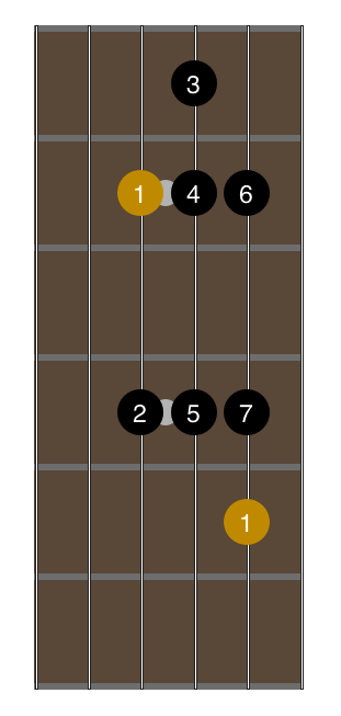 open-g-tuning-1-octave-major-scale-fingering-4
