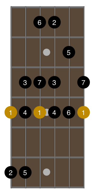open-g-tuning-2-octave-major-scale-fingering-2