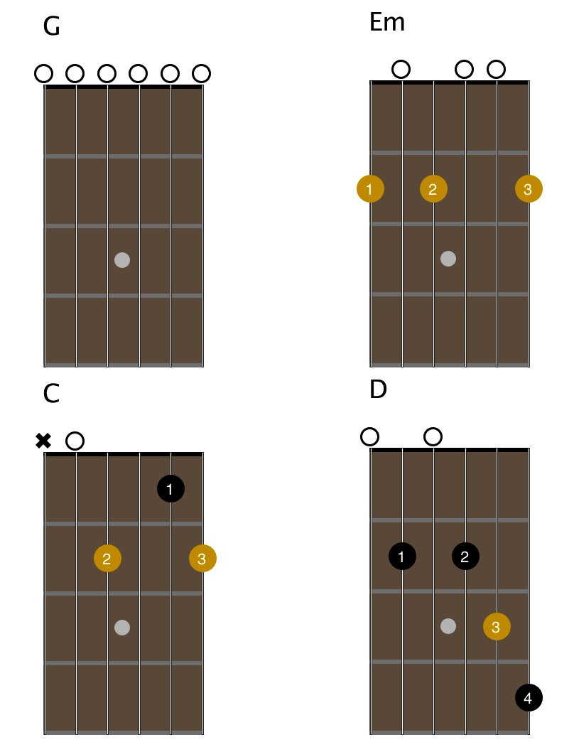 open-g-tuning-open-chords