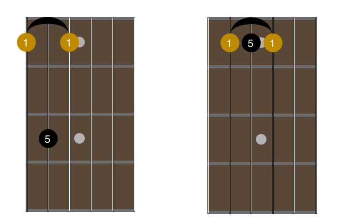 open-g-tuning-power-chords