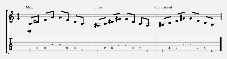 open-g-arpeggios-1-octave-6th-string-root