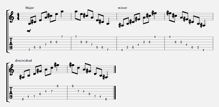 Open G Tuning: An Introduction - andyrobinetguitar