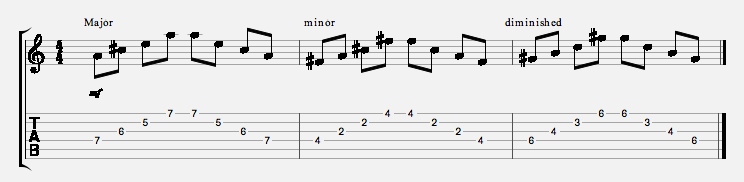 open-g-arpeggios-4th-string-root