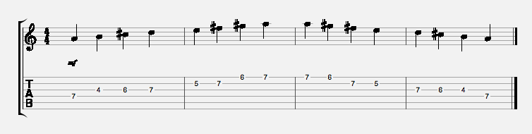 open-g-a-major-scale-1-octave-fingering-3